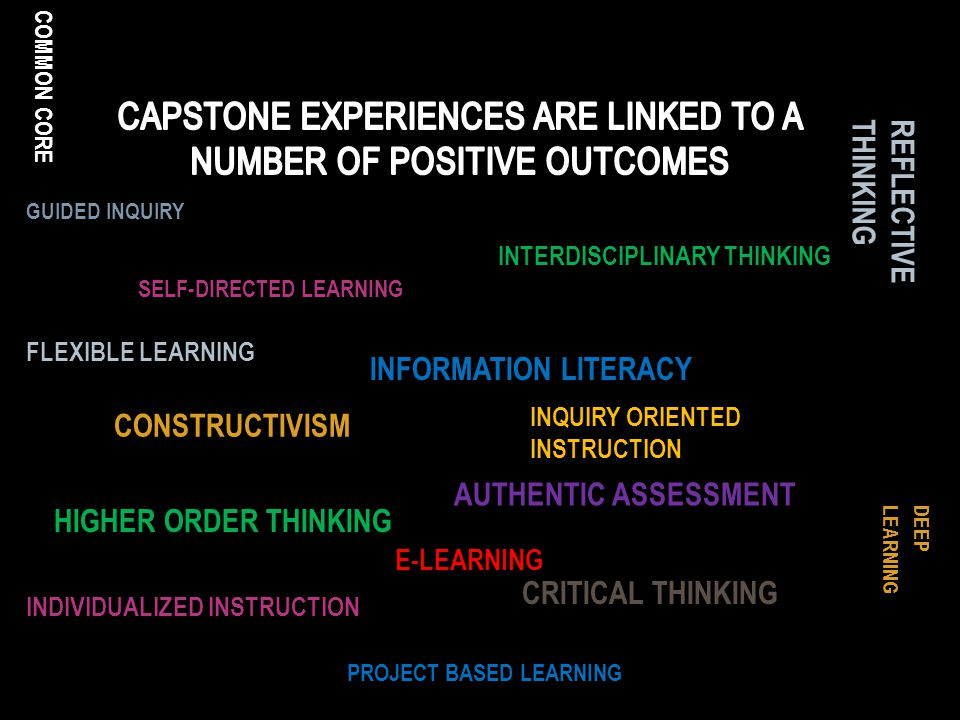 GUIDED INQUIRY INFORMATION LITERACY HIGHER ORDER THINKING INTERDISCIPLINARY THINKING CRITICAL THINKING REFLECTIVE THINKING INDIVIDUALIZED INSTRUCTION CONSTRUCTIVISM FLEXIBLE LEARNING AUTHENTIC ASSESSMENT PROJECT BASED LEARNING INQUIRY ORIENTED INSTRUCTION SELF-DIRECTED LEARNING E-LEARNING COMMON CORE DEEP LEARNING