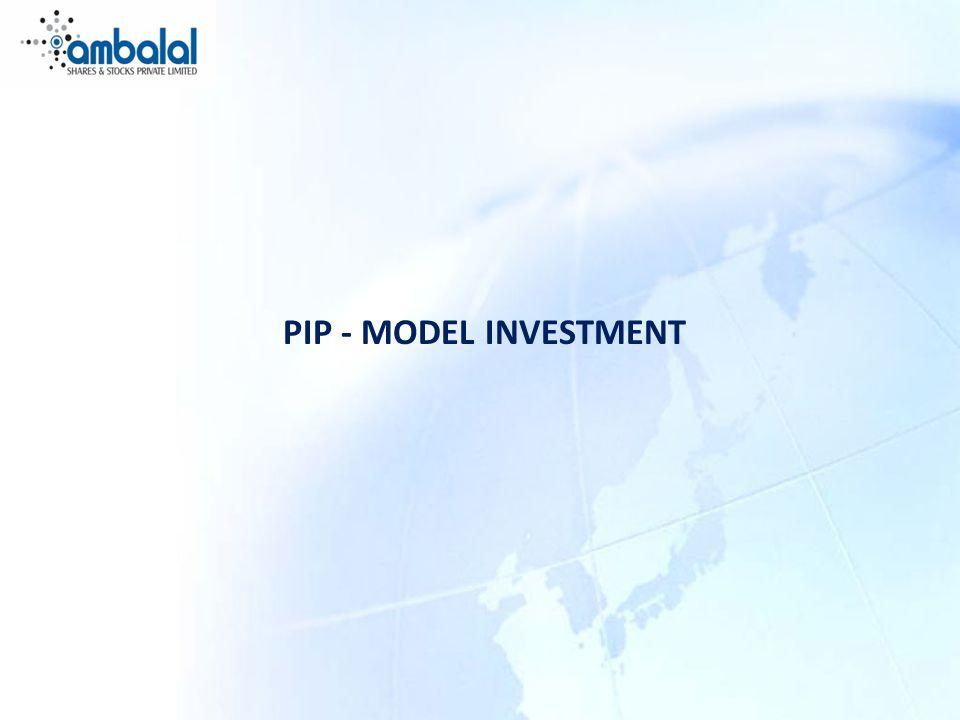 PIP - MODEL INVESTMENT