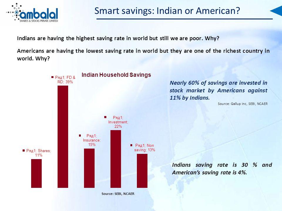 Smart savings: Indian or American.