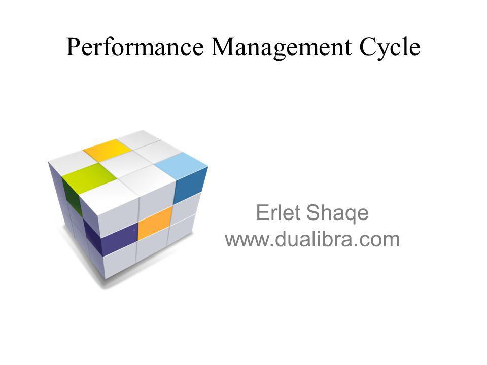 Erlet Shaqe www.dualibra.com Performance Management Cycle