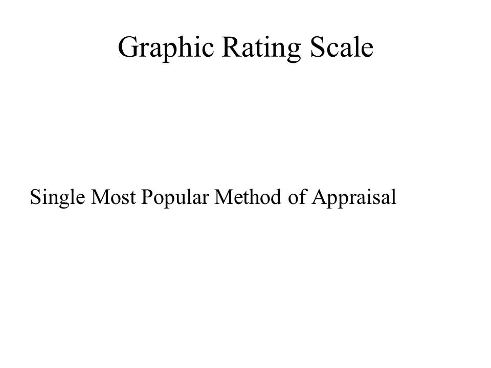 Graphic Rating Scale Single Most Popular Method of Appraisal