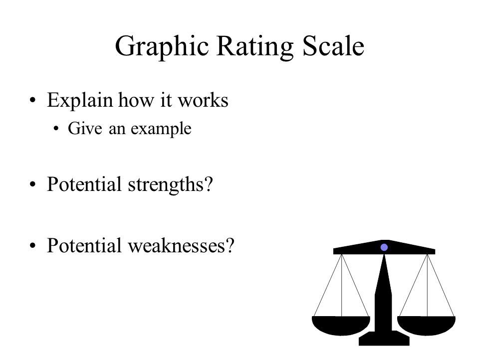 Graphic Rating Scale Explain how it works Give an example Potential strengths? Potential weaknesses?