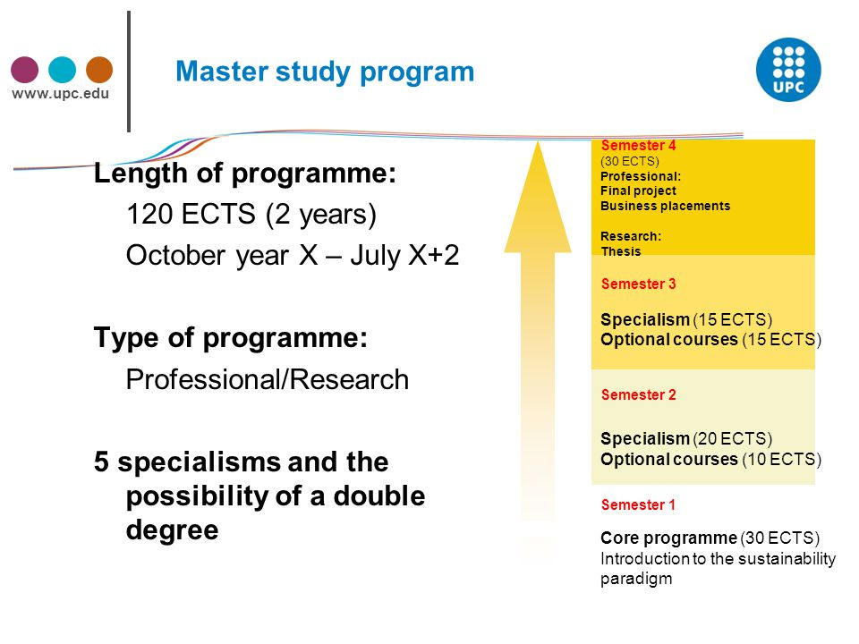 www.upc.edu Master study program Length of programme: 120 ECTS (2 years) October year X – July X+2 Type of programme: Professional/Research 5 specialisms and the possibility of a double degree Semester 1 Core programme (30 ECTS) Introduction to the sustainability paradigm Semester 2 Specialism (20 ECTS) Optional courses (10 ECTS) Semester 3 Specialism (15 ECTS) Optional courses (15 ECTS) Semester 4 (30 ECTS) Professional: Final project Business placements Research: Thesis