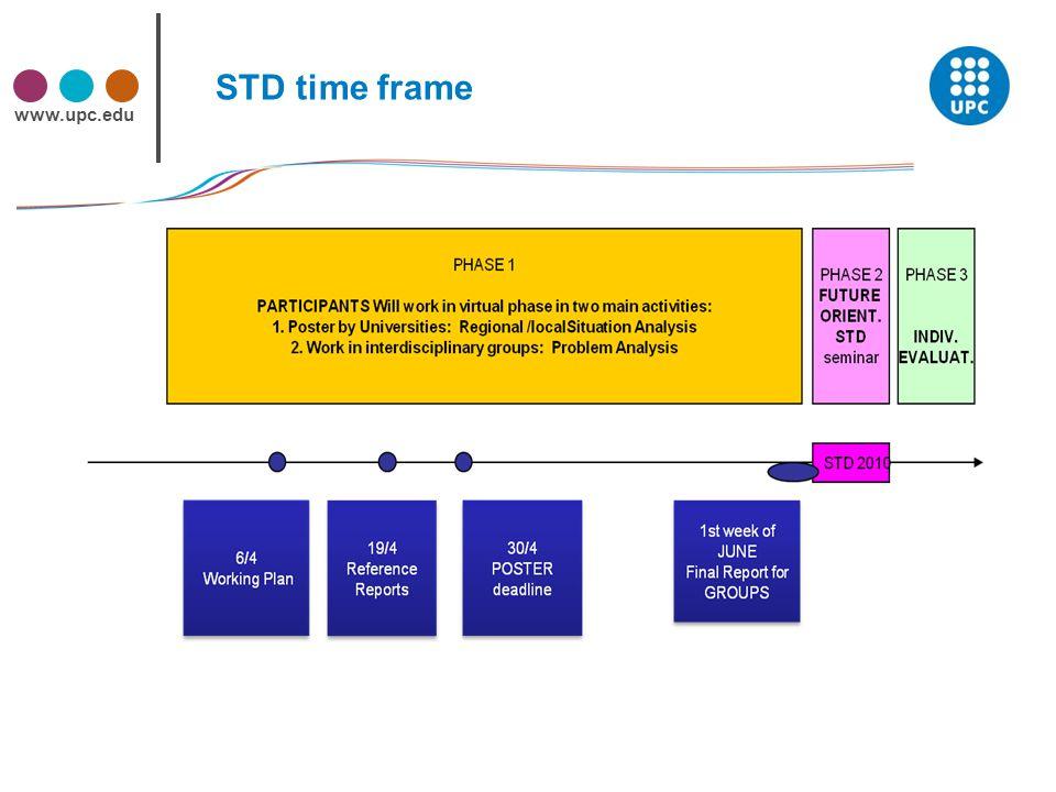 www.upc.edu STD time frame