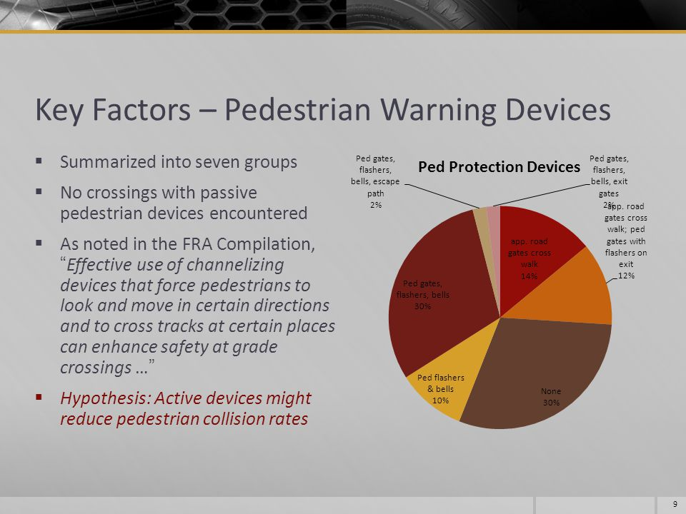 Key Factors – Pedestrian Warning Devices  Summarized into seven groups  No crossings with passive pedestrian devices encountered  As noted in the FRA Compilation, Effective use of channelizing devices that force pedestrians to look and move in certain directions and to cross tracks at certain places can enhance safety at grade crossings …  Hypothesis: Active devices might reduce pedestrian collision rates 9