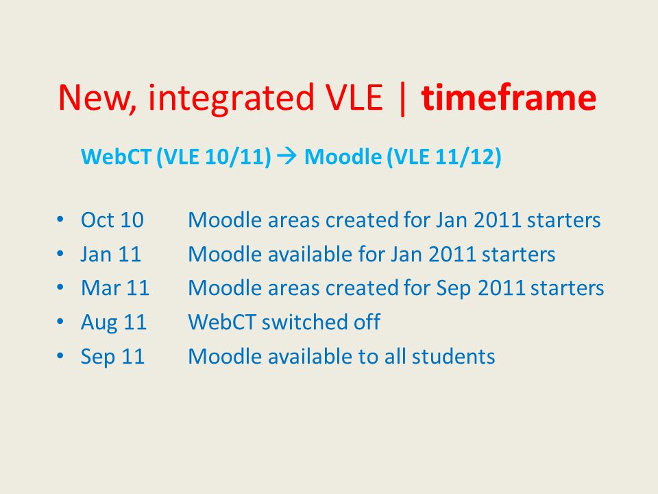 New, integrated VLE | timeframe WebCT (VLE 10/11)  Moodle (VLE 11/12) Oct 10 Moodle areas created for Jan 2011 starters Jan 11Moodle available for Jan 2011 starters Mar 11Moodle areas created for Sep 2011 starters Aug 11WebCT switched off Sep 11Moodle available to all students