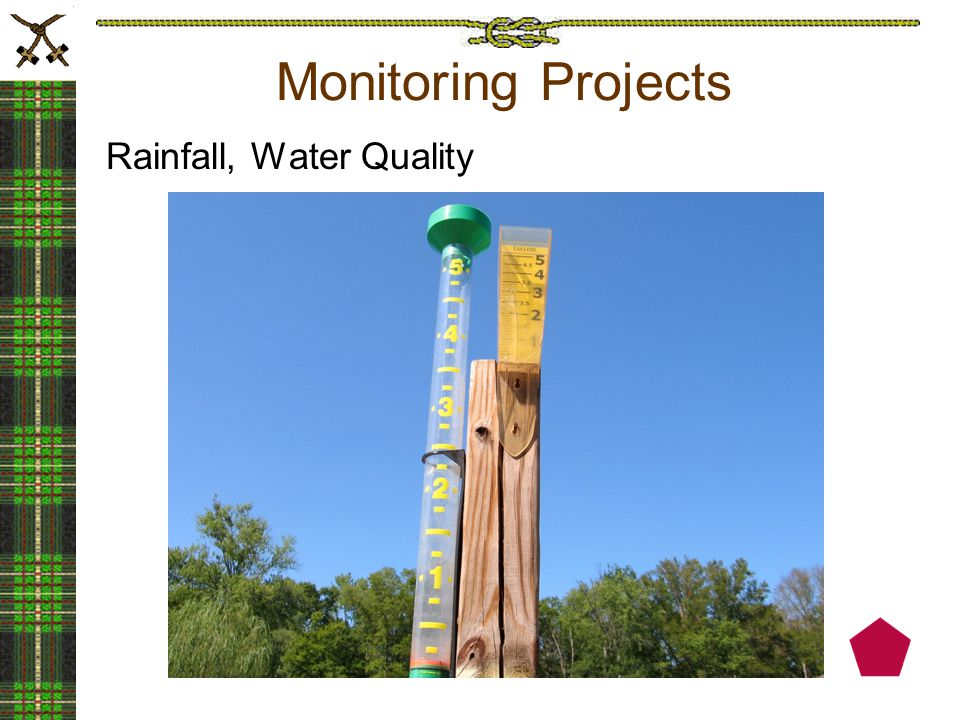Monitoring Projects Rainfall, Water Quality
