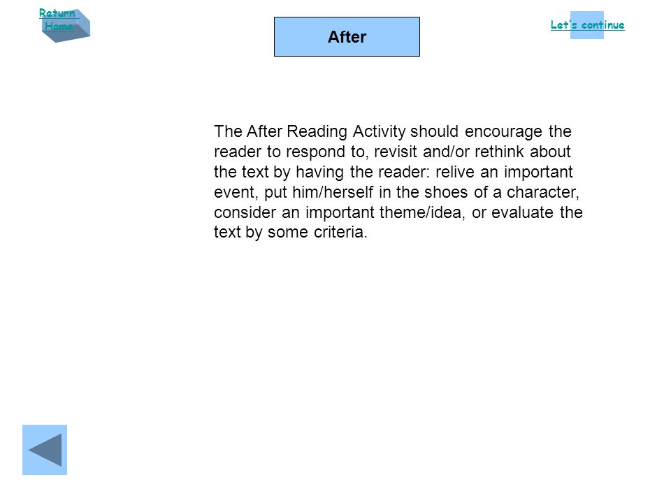 Let's continue Return Home After The After Reading Activity should encourage the reader to respond to, revisit and/or rethink about the text by having the reader: relive an important event, put him/herself in the shoes of a character, consider an important theme/idea, or evaluate the text by some criteria.