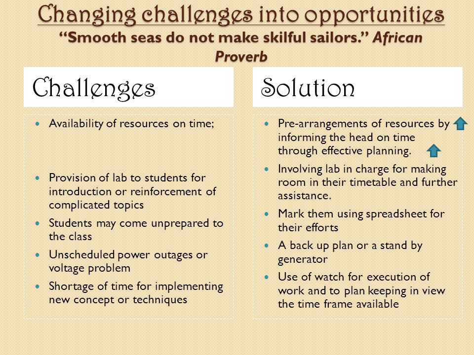 """Changing challenges into opportunities """"Smooth seas do not make skilful sailors."""" African Proverb ChallengesSolution Availability of resources on time"""