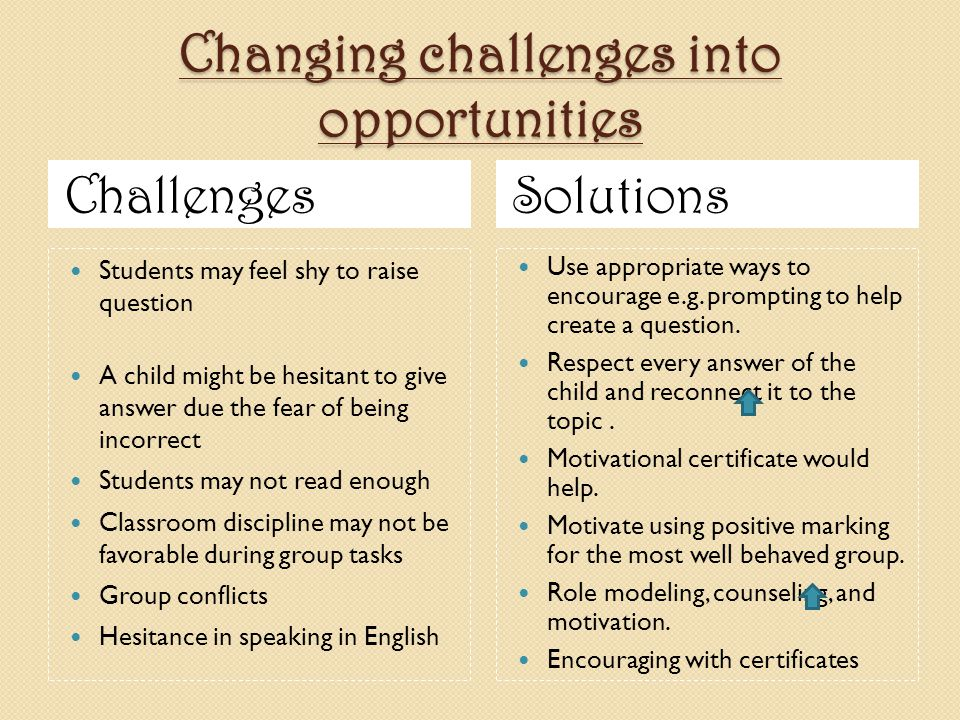 Changing challenges into opportunities ChallengesSolutions Students may feel shy to raise question A child might be hesitant to give answer due the fe
