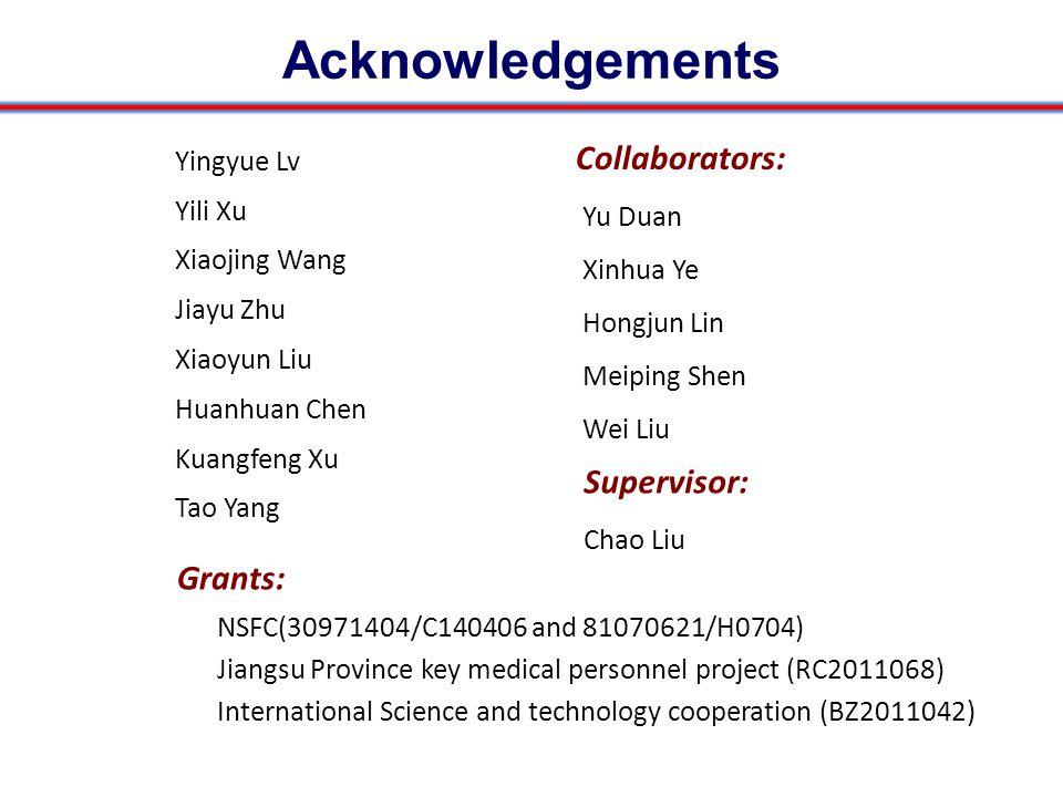 Acknowledgements Yingyue Lv Yili Xu Xiaojing Wang Jiayu Zhu Xiaoyun Liu Huanhuan Chen Kuangfeng Xu Tao Yang Collaborators: Yu Duan Xinhua Ye Hongjun L