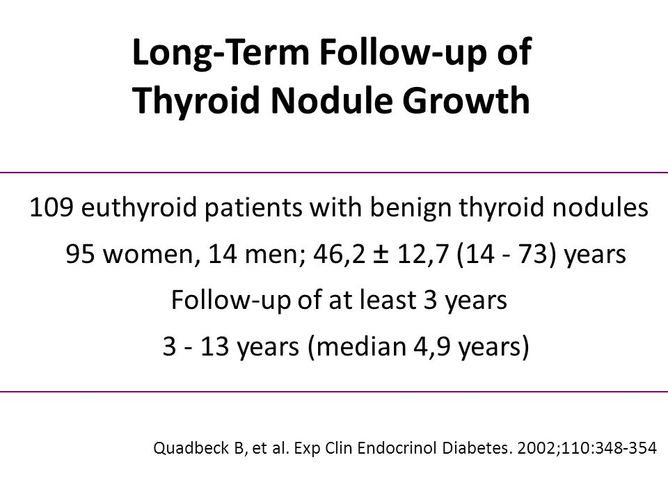 Long-Term Follow-up of Thyroid Nodule Growth 109 euthyroid patients with benign thyroid nodules 95 women, 14 men; 46,2 ± 12,7 (14 - 73) years Follow-up of at least 3 years 3 - 13 years (median 4,9 years) Quadbeck B, et al.