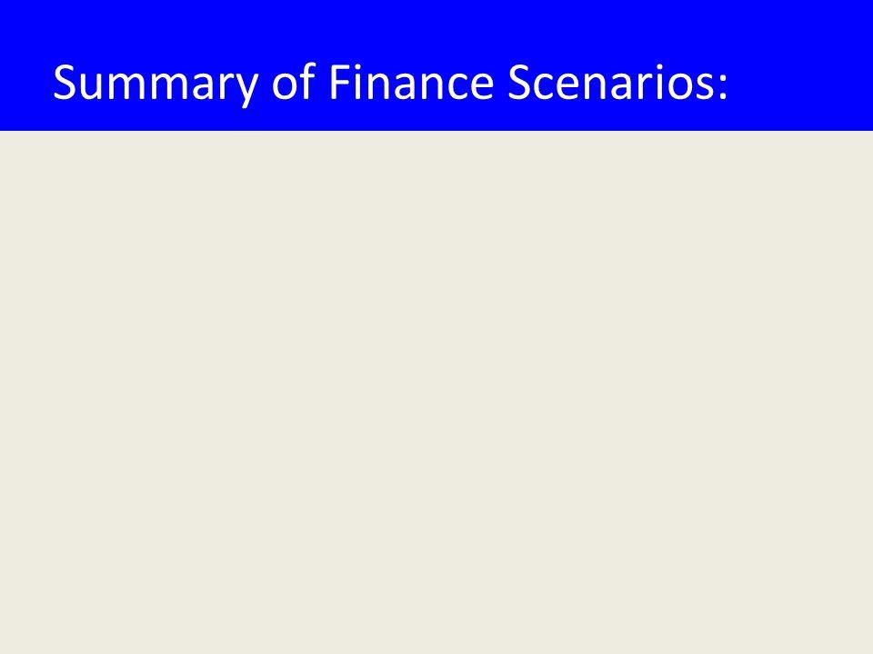 Summary of Finance Scenarios: