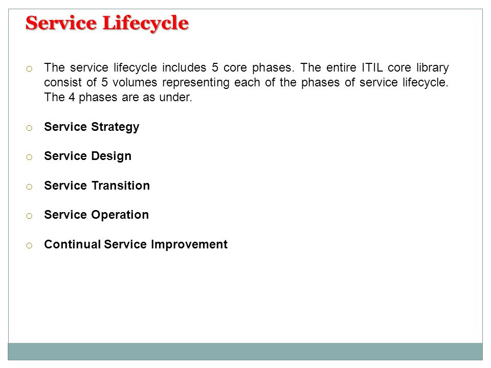 Briefing of Service Lifecycle o Service Strategy : Service Strategy is about the selection of services a Service Provider will offer to customers.