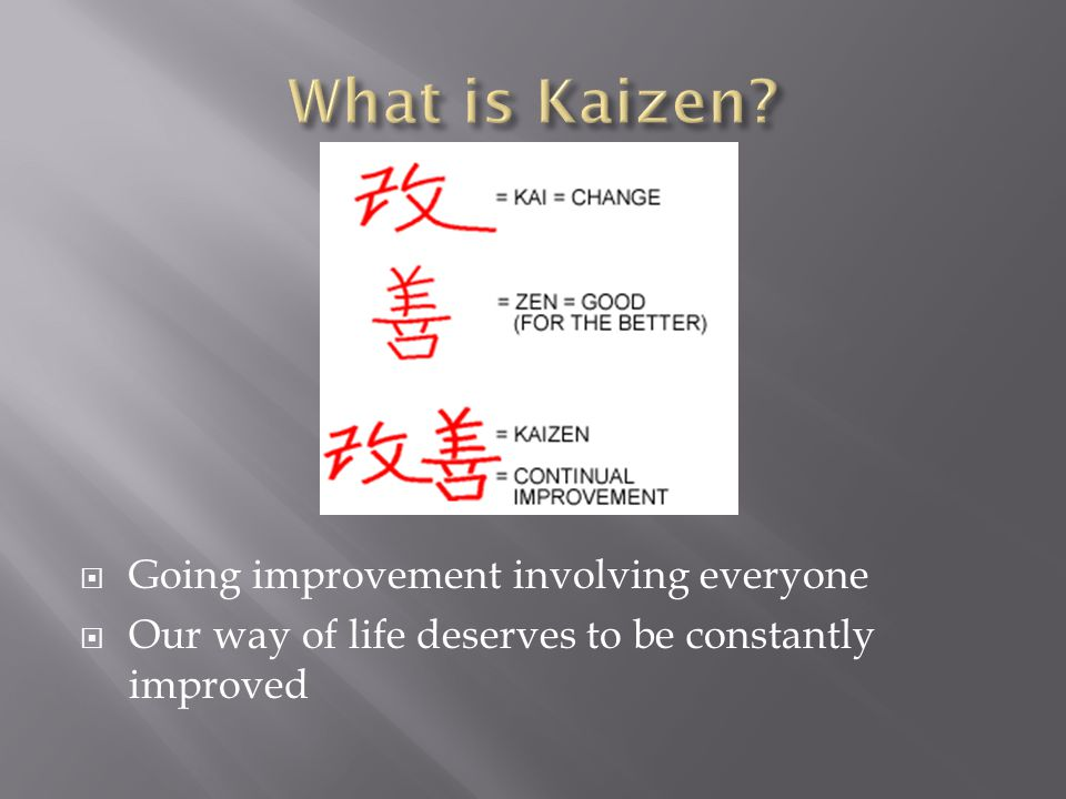 TQC Zero Defect QC Kaizen Suggest ion System Lift Time Employ ment Seniori ty- based Wages