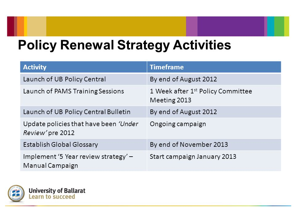 Policy Renewal Strategy Activities ActivityTimeframe Launch of UB Policy CentralBy end of August 2012 Launch of PAMS Training Sessions1 Week after 1 st Policy Committee Meeting 2013 Launch of UB Policy Central BulletinBy end of August 2012 Update policies that have been 'Under Review' pre 2012 Ongoing campaign Establish Global GlossaryBy end of November 2013 Implement '5 Year review strategy' – Manual Campaign Start campaign January 2013