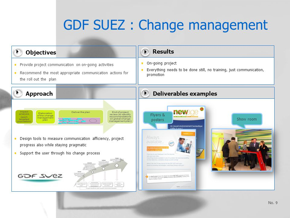 ● Design tools to measure communication afficiency, project progress also while staying pragmatic ● Support the user through his change process GDF SUEZ : Change management No.
