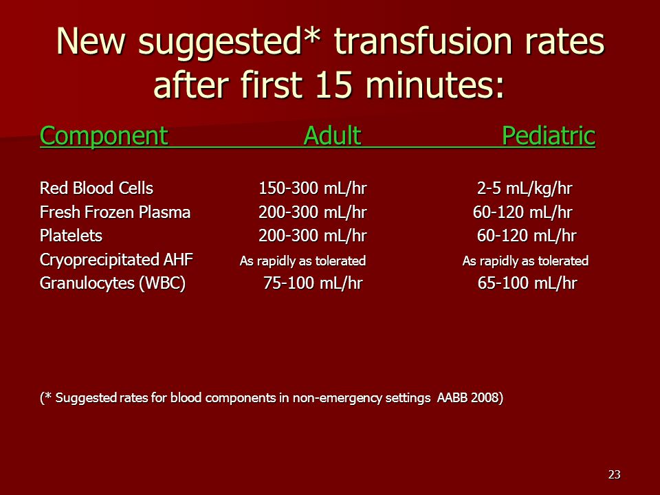 New suggested* transfusion rates after first 15 minutes: ComponentAdultPediatric Red Blood Cells 150-300 mL/hr 2-5 mL/kg/hr Fresh Frozen Plasma 200-300 mL/hr 60-120 mL/hr Platelets 200-300 mL/hr 60-120 mL/hr Cryoprecipitated AHF As rapidly as tolerated As rapidly as tolerated Granulocytes (WBC) 75-100 mL/hr 65-100 mL/hr (* Suggested rates for blood components in non-emergency settings AABB 2008) 23