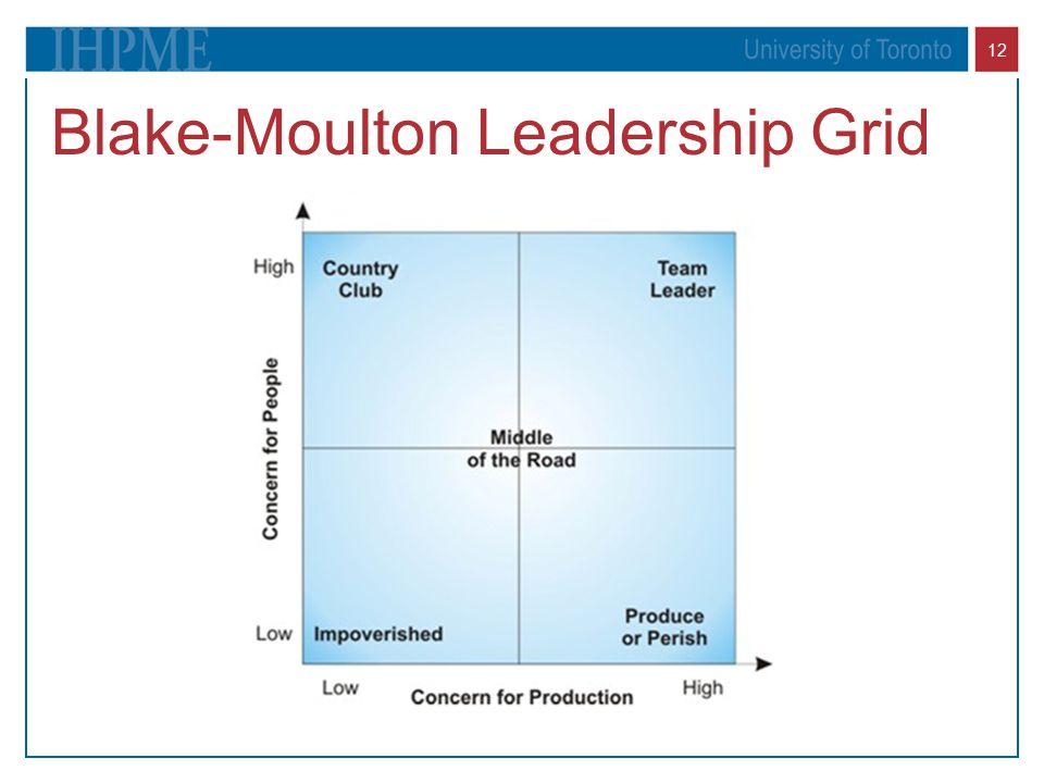 12 Blake-Moulton Leadership Grid