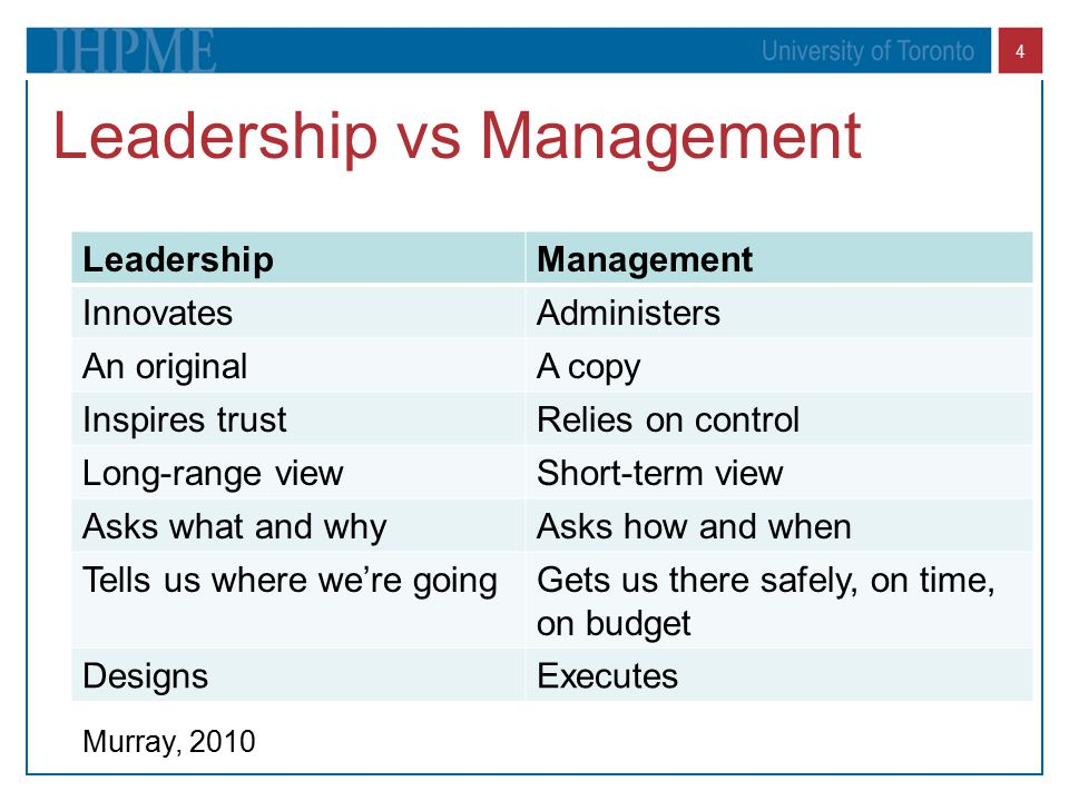 4 LeadershipManagement InnovatesAdministers An originalA copy Inspires trustRelies on control Long-range viewShort-term view Asks what and whyAsks how