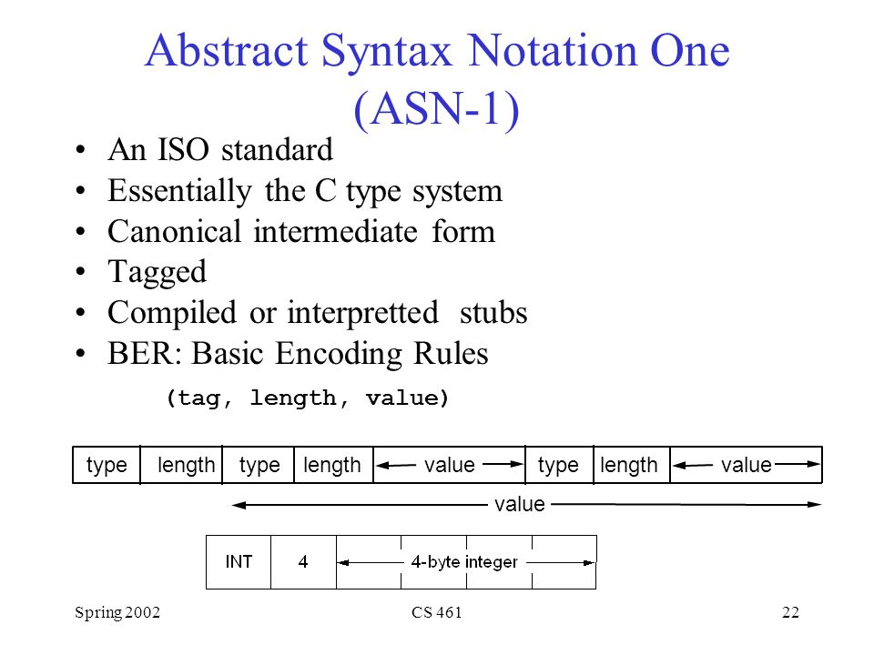 Spring 2002CS 46122 Abstract Syntax Notation One (ASN-1) An ISO standard Essentially the C type system Canonical intermediate form Tagged Compiled or interpretted stubs BER: Basic Encoding Rules (tag, length, value) value type lengthvaluelengthtypevaluelength
