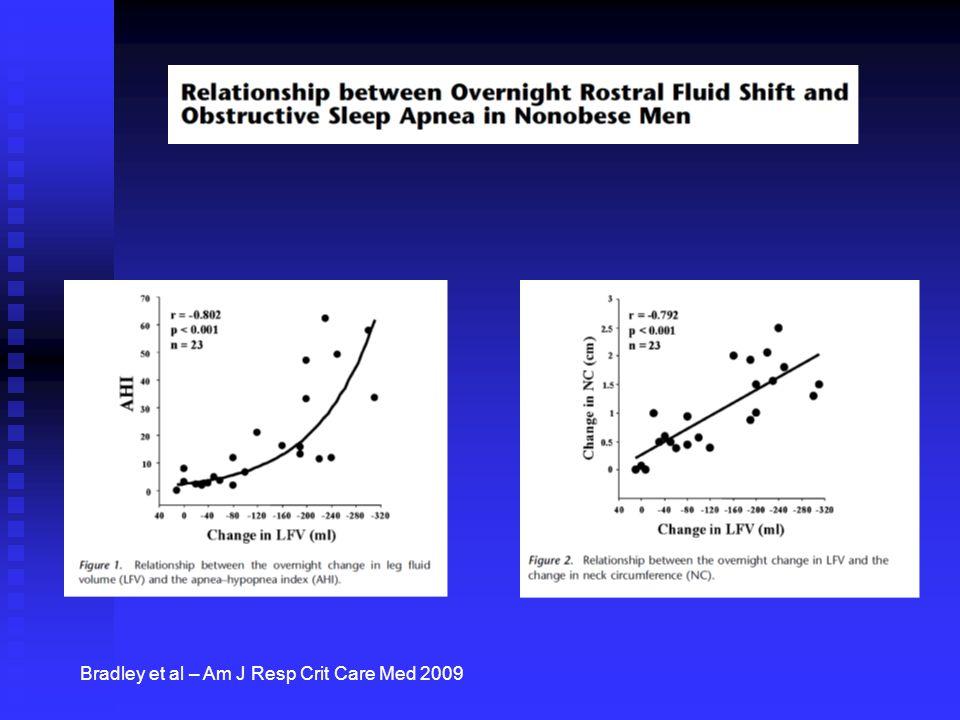 Bradley et al – Am J Resp Crit Care Med 2009