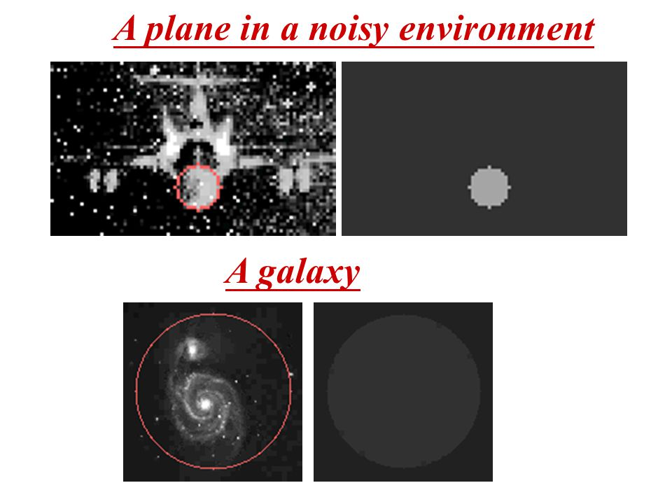 A plane in a noisy environment A galaxy