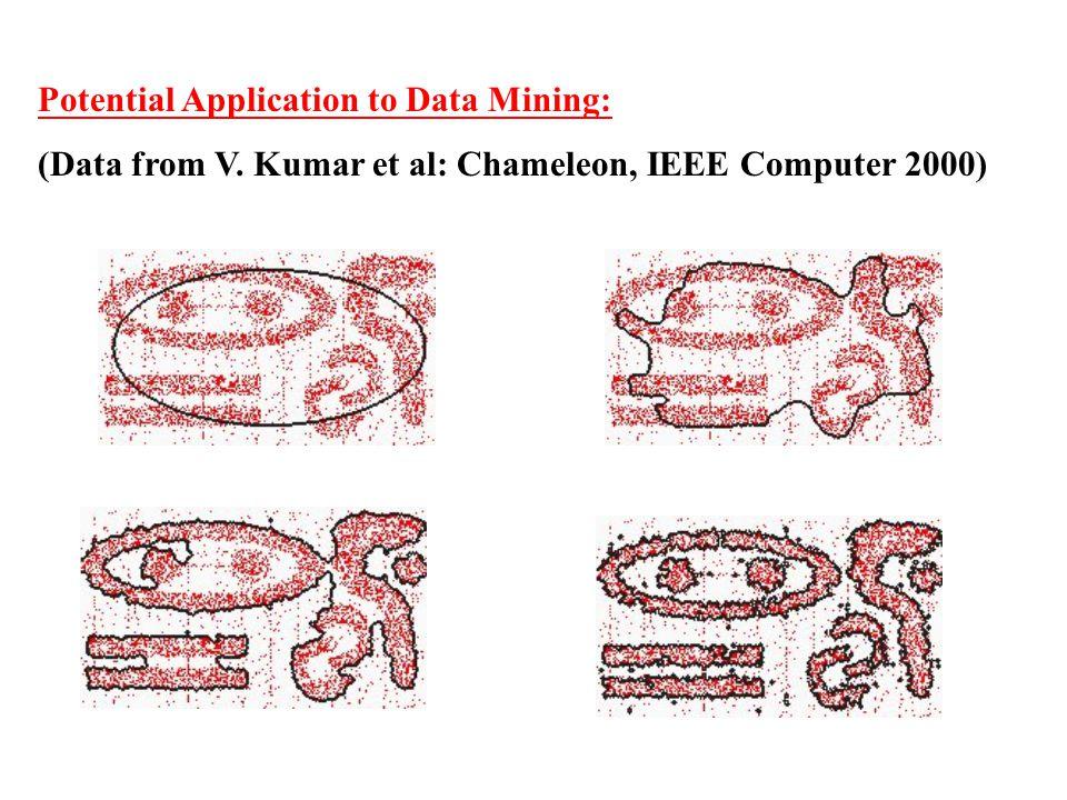 Potential Application to Data Mining: (Data from V. Kumar et al: Chameleon, IEEE Computer 2000)