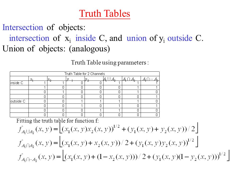 Truth Table using parameters : Fitting the truth table for function f: Intersection of objects: intersection of x i inside C, and union of y i outside C.
