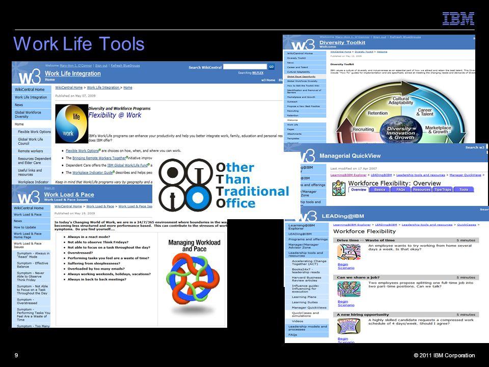 © 2011 IBM Corporation9 Work Life Tools