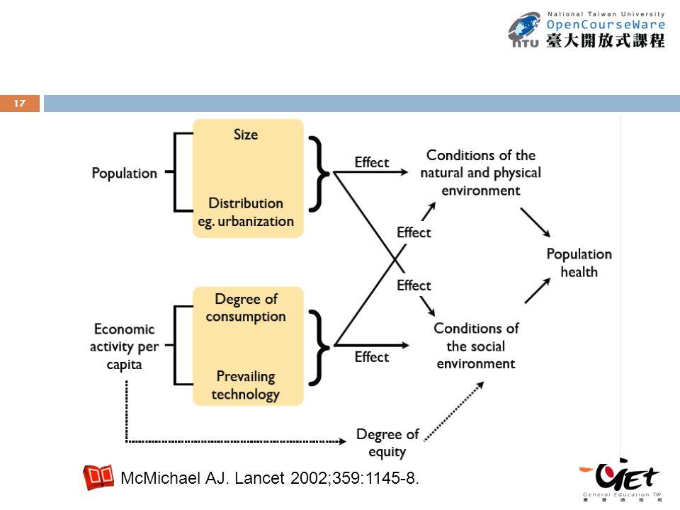 17 McMichael AJ. Lancet 2002;359:1145-8.