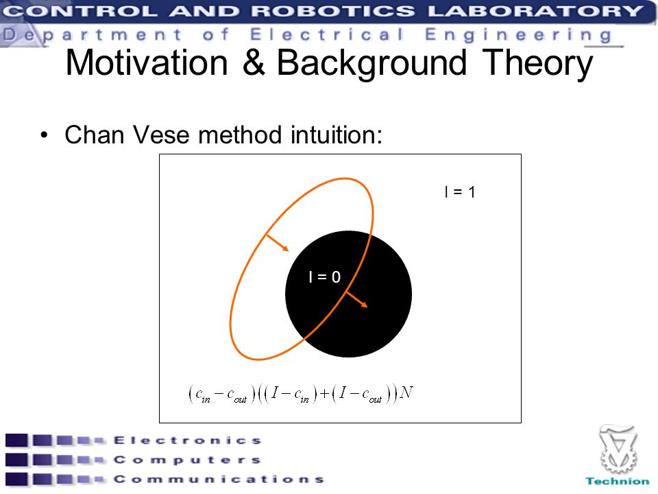 Motivation & Background Theory Chan Vese method intuition: I = 1 I = 0