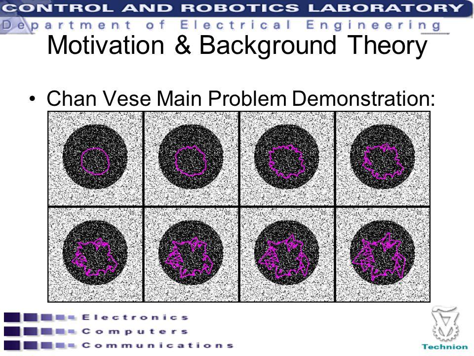 Motivation & Background Theory Chan Vese Main Problem Demonstration: