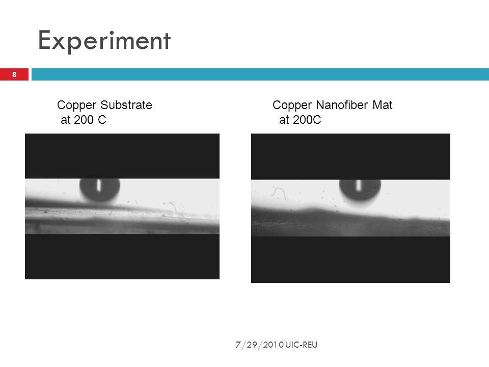 Experiment 7/29/2010 UIC-REU 8 Copper Substrate at 200 C Copper Nanofiber Mat at 200C