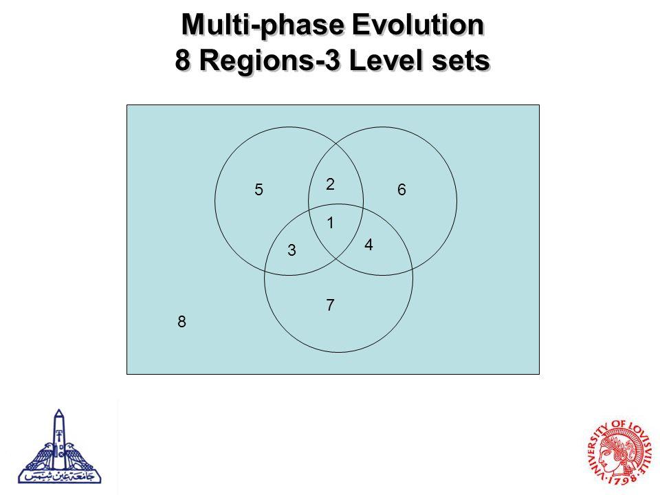 Multi-phase Evolution 8 Regions-3 Level sets 1 2 3 4 56 7 8