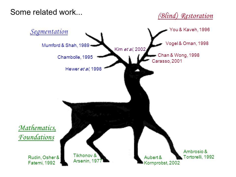 Vogel & Oman, 1998 You & Kaveh, 1996 Carasso, 2001 Chan & Wong, 1998 Mumford & Shah, 1989 Rudin, Osher & Fatemi, 1992 Chambolle, 1995 Hewer et al, 1998 Kim et al, 2002 Ambrosio & Tortorelli, 1992 Aubert & Kornprobst, 2002 Tikhonov & Arsenin, 1977 Some related work...