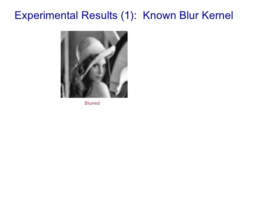 Experimental Results (1): Known Blur Kernel Blurred