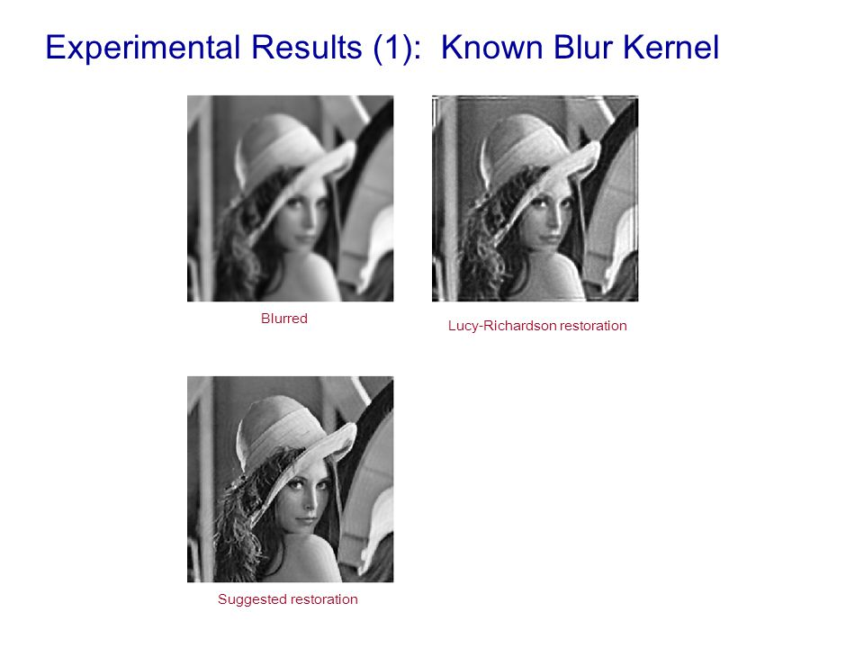 Experimental Results (1): Known Blur Kernel Blurred Lucy-Richardson restoration Suggested restoration