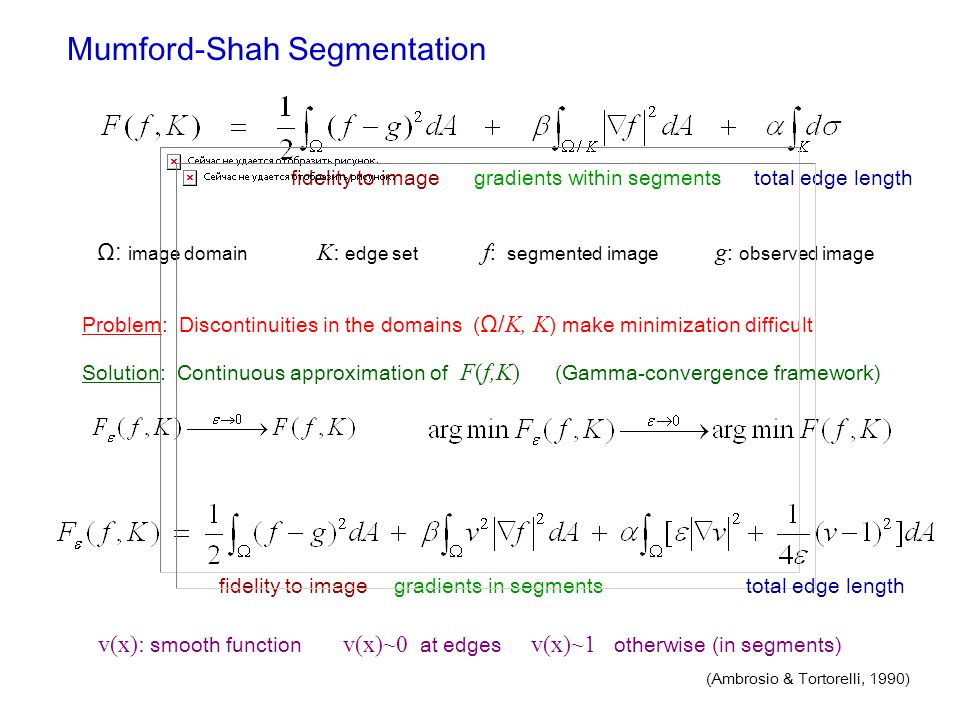 Mumford-Shah Segmentation fidelity to imagegradients within segmentstotal edge length Ω: image domain K: edge set f : segmented image g : observed image Problem: Discontinuities in the domains ( Ω/ K, K ) make minimization difficult Solution: Continuous approximation of F(f,K) (Gamma-convergence framework) fidelity to imagegradients in segmentstotal edge length v(x): smooth function v(x)~0 at edges v(x)~1 otherwise (in segments) (Ambrosio & Tortorelli, 1990)