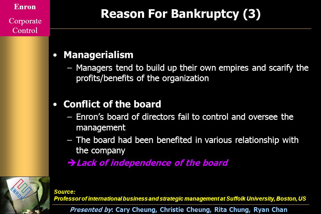 Enron Corporate Control Presented by: Cary Cheung, Christie Cheung, Rita Chung, Ryan Chan Reason For Bankruptcy (3) Managerialism –Managers tend to build up their own empires and scarify the profits/benefits of the organization Conflict of the board –Enron's board of directors fail to control and oversee the management –The board had been benefited in various relationship with the company  Lack of independence of the board Source: Professor of international business and strategic management at Suffolk University, Boston, US