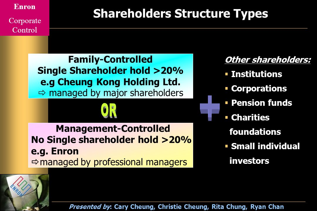 Enron Corporate Control Presented by: Cary Cheung, Christie Cheung, Rita Chung, Ryan Chan Problems of Corporate Control (3) CFO badly perform his role The financial report was very complicated to be understood A special team of reviewing the reports fails to perform their role Failure in Financial management