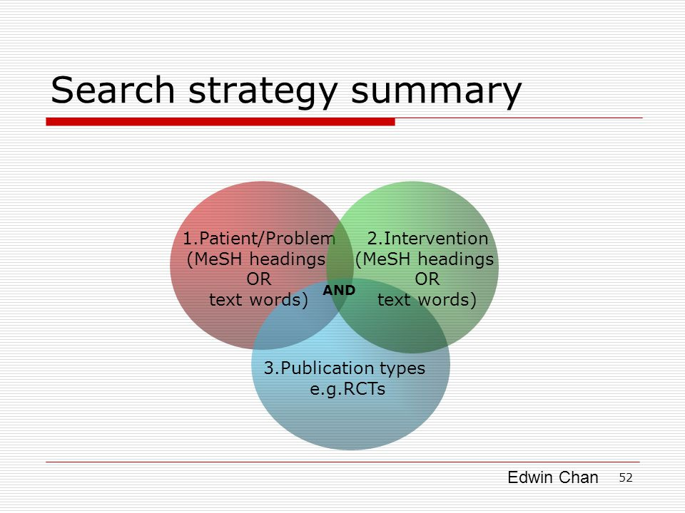 Edwin Chan 52 Search strategy summary 3.Publication types e.g.RCTs 1.Patient/Problem (MeSH headings OR text words) 2.Intervention (MeSH headings OR text words) AND