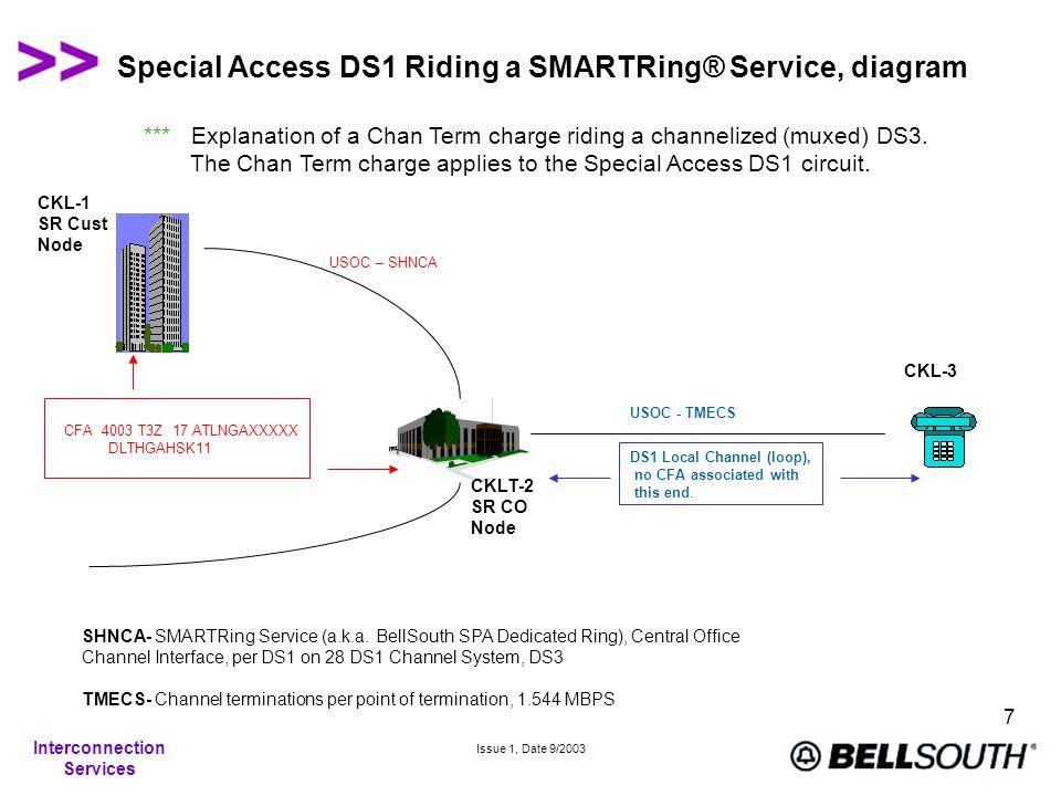 Interconnection Services Issue 1, Date 9/2003 8 770 N01 xxxx xxx *CSR* *LIVE* CLS 38.HCGS.xxxxxx..SB XXX 1 ---S&F SVCDTE:QTY :CODE : DESCRIPTION AMOUNT :ACTDTE 010920 CLS 38.HCGS.xxxxxx..SB/NC HCE-/CKR 34.