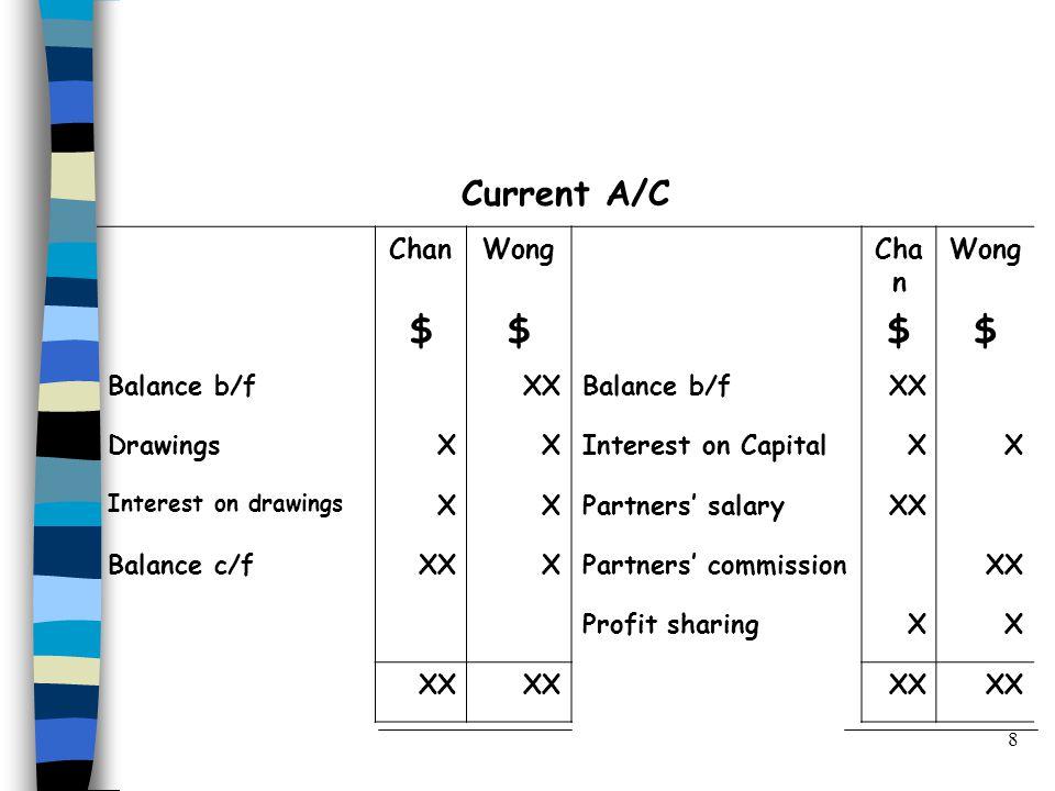 8 Current A/C ChanWongCha n Wong $$$$ Balance b/fXXBalance b/fXX DrawingsXXInterest on CapitalXX Interest on drawings XXPartners' salaryXX Balance c/fXXXPartners' commissionXX Profit sharingXX XX
