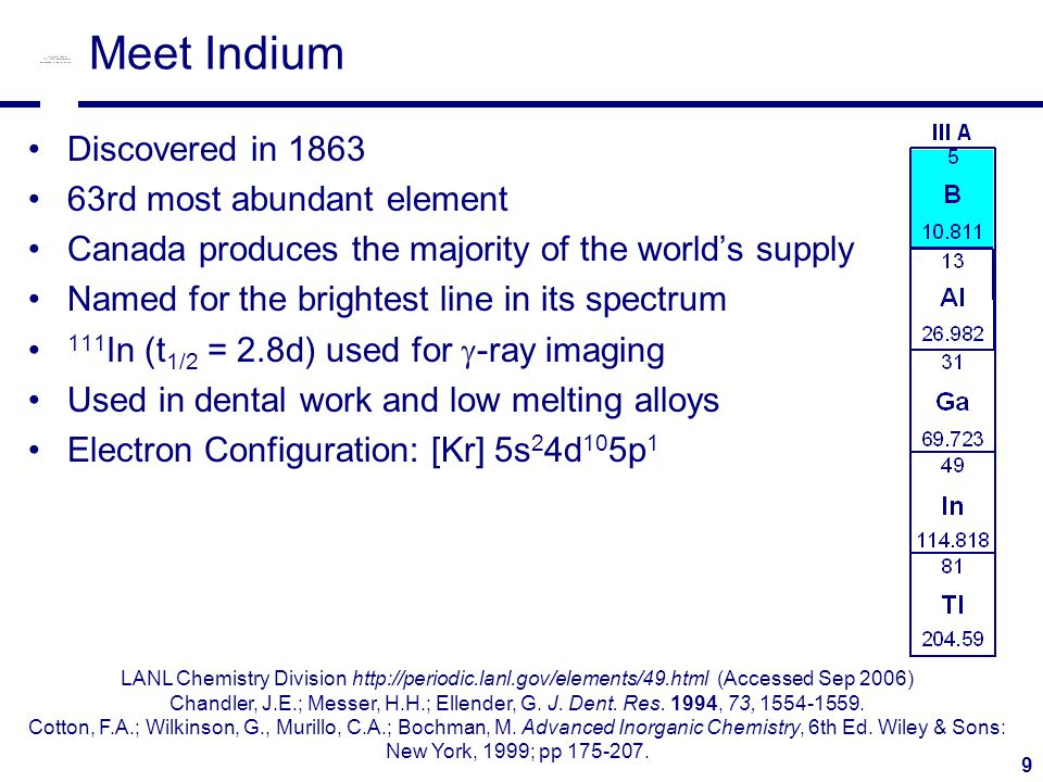 9 Meet Indium Discovered in 1863 63rd most abundant element Canada produces the majority of the world's supply Named for the brightest line in its spectrum 111 In (t 1/2 = 2.8d) used for  -ray imaging Used in dental work and low melting alloys Electron Configuration: [Kr] 5s 2 4d 10 5p 1 LANL Chemistry Division http://periodic.lanl.gov/elements/49.html (Accessed Sep 2006) Chandler, J.E.; Messer, H.H.; Ellender, G.