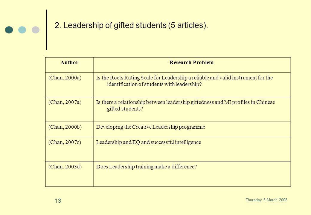 Thursday 6 March 2008 13 2. Leadership of gifted students (5 articles).