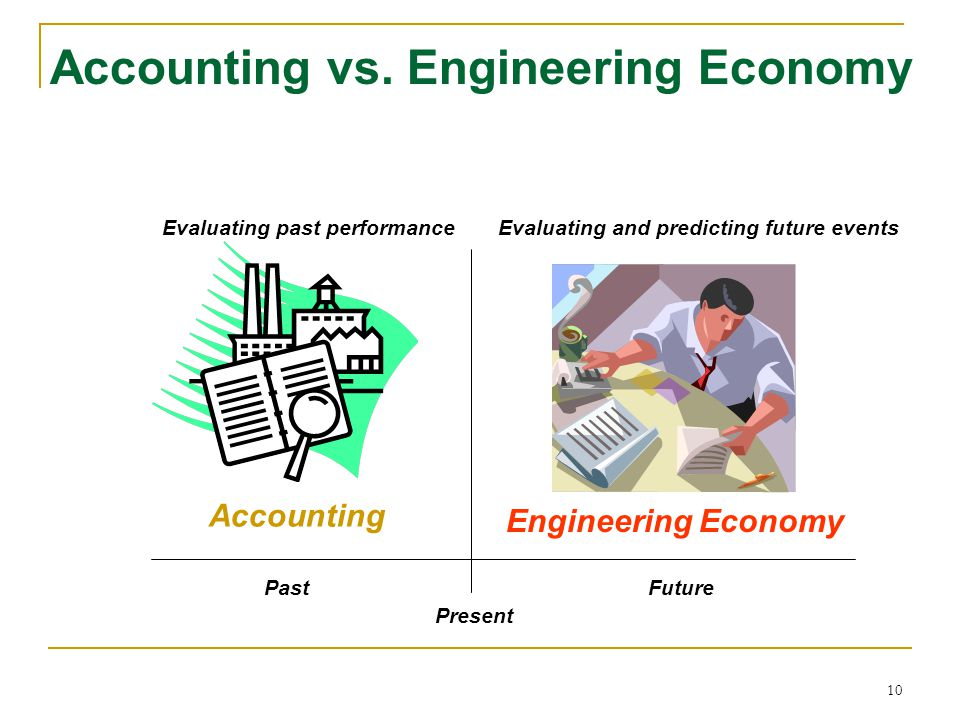 10 Present Future Past Engineering Economy Accounting Evaluating past performanceEvaluating and predicting future events Accounting vs. Engineering Ec