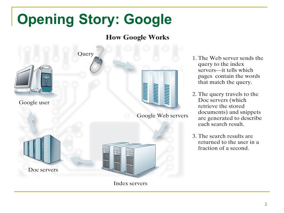 3 Opening Story: Google