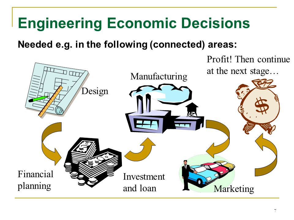 7 Engineering Economic Decisions Financial planning Investment and loan Marketing Profit! Then continue at the next stage… Manufacturing Needed e.g. i