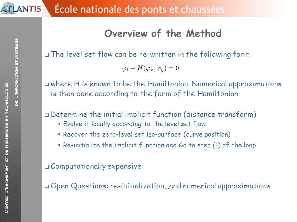 Centre d'Eeignement et de Recherche en Technologies de L'Information et Systemes Overview of the Method  The level set flow can be re-written in the